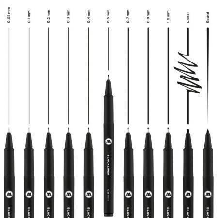 molotow blackliner complete set example